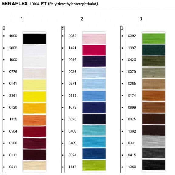 Mettler Seraflex 130m - 0285 mettler seraflex overzicht