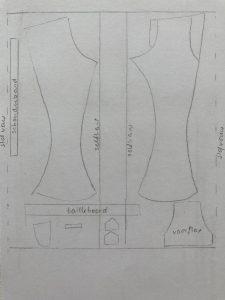 Wat heb je nodig voor de Flora tuinbroek IMG 1440